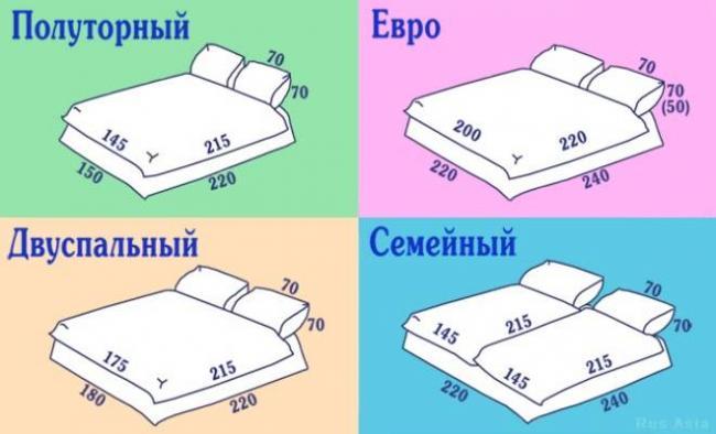 razmeryi-postelnogo-belya2.jpg