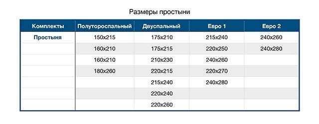 Rossijskie-razmery.jpg