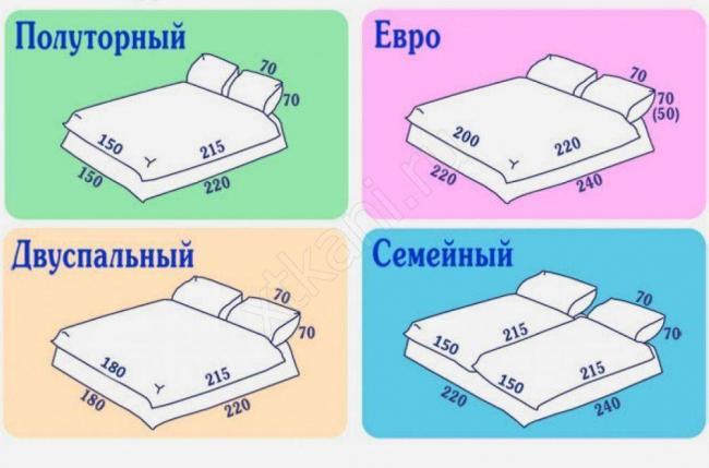 razmery-postelnogo-belja1.jpg
