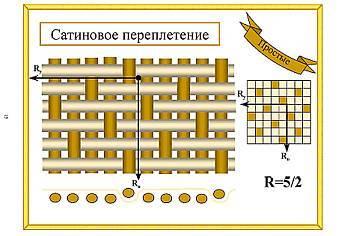 satinovoe-pletenie-1.jpg