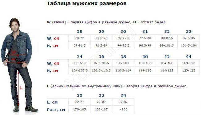 Razmery-muzhskih-dzhinsov-v-tablice-9_result.jpg