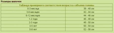 kak-opredelit-razmery-odezhdy-dlya-novorozhdennyh-62.jpg