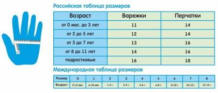 kak-opredelit-razmery-odezhdy-dlya-novorozhdennyh-63.jpg