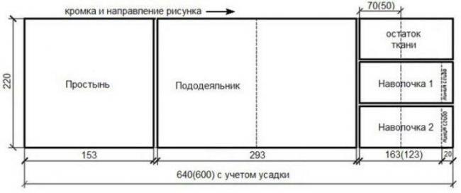 pravila-rascheta-tkani-na-postelnoe-bele-23.jpg