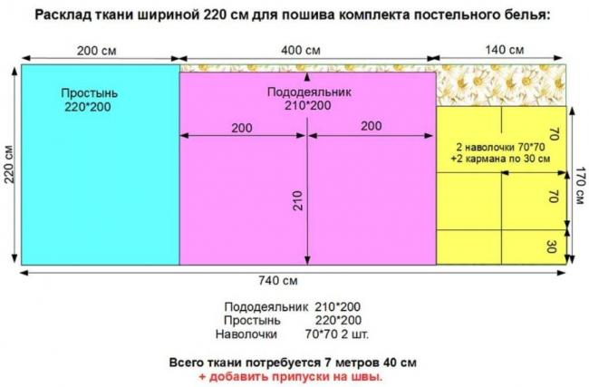 vykrojka-1-e1567282218220-1024x673.jpg