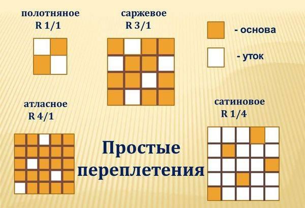 tkan-s-satinovym-perepleteniem-1.jpg