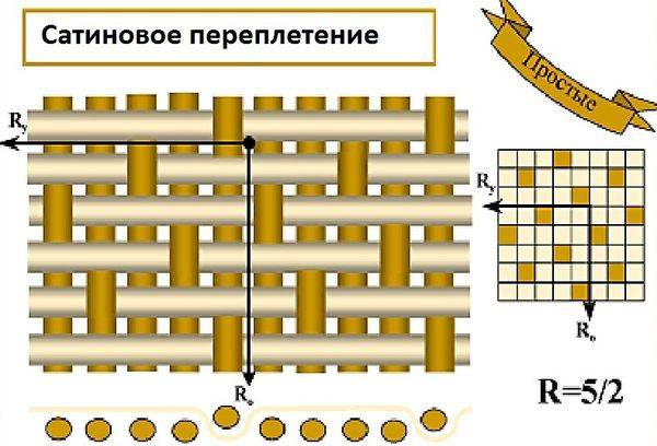 tkan-s-satinovym-perepleteniem-3-1.jpg
