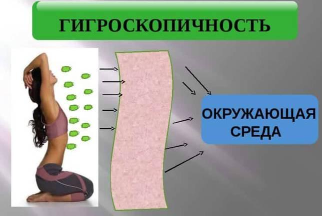 gigroskopichnost-tkani-chto-eto-za-sposobnost-materiala_6.jpg