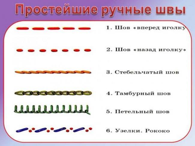 ris-1-prostye-ruchnye-shvy4.jpg
