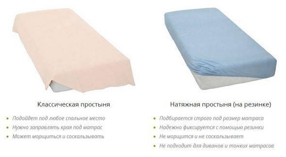 nedostatki-i-preimushchestva-klassicheskoj-i-natyazhnoj-prostyni-590x325.jpg