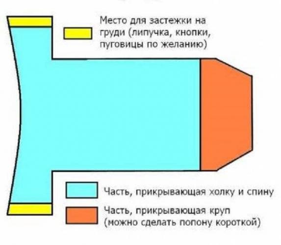 vykrojka-2.jpg