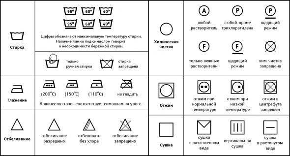 uhod-za-postelnym-belem-nuzhno-osushchestvlyat-po-ukazannym-yarlychkam-590x317.jpg