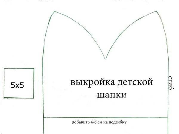 shapki-iz-trikotazha-dlya-rebenka-vykrojki-svoimi-rukami-dlya-devochki2.jpg