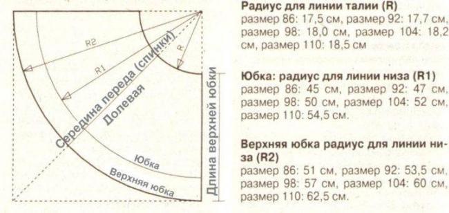 vykroyka-yubka-solntse-dlya-devochek-23813-large-1-scaled.jpg