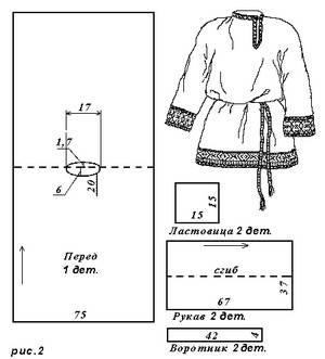 Vykroika-rubahi6.jpg