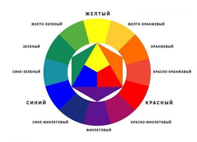 kakoy-tsvet-sochetaetsya-CCF08.jpg