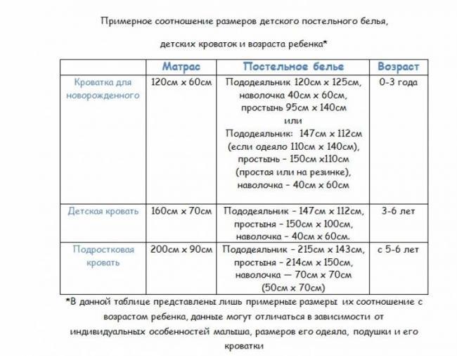 razmeri-detskogo-postelnogo-belya-i-komplektov-na-aliyekspress-tablica.jpg