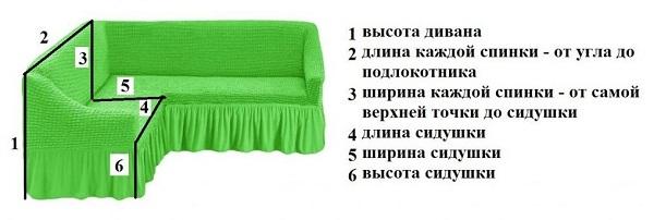 Izmerenie-uglovogo-divana.jpeg