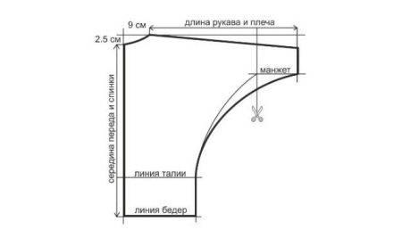 vykrojka-platya-s-rukavom-letuchaya-mysh-21.jpg