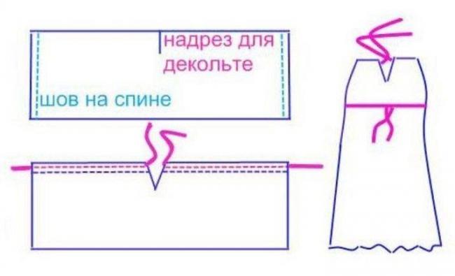 sarafany-dlya-polnyh-zhenshchin-svoimi-rukami-7.jpg